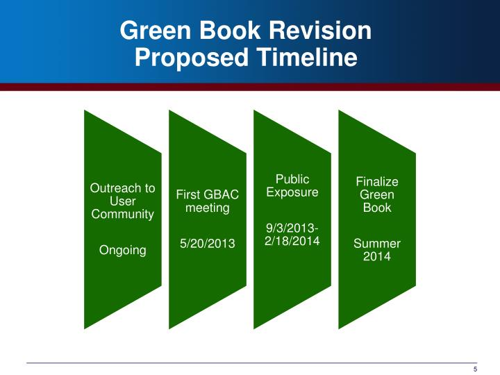 Green Book Revision