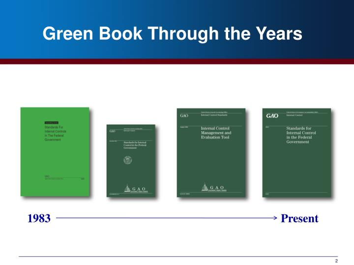 Green Book Through the Years