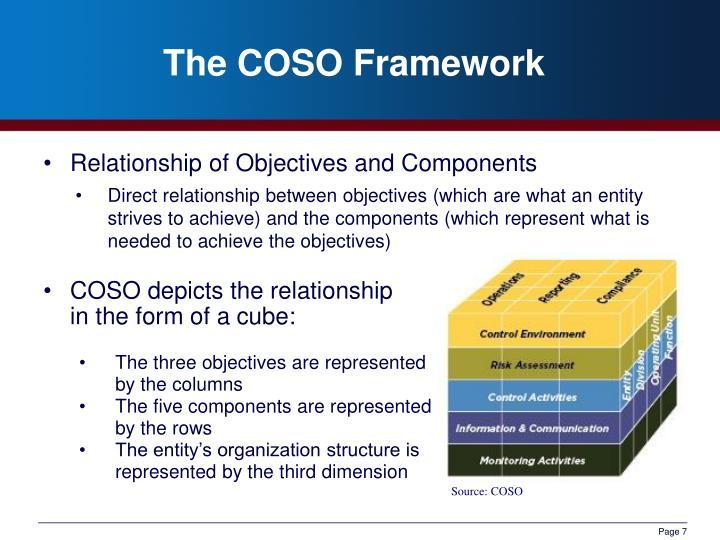 The COSO Framework
