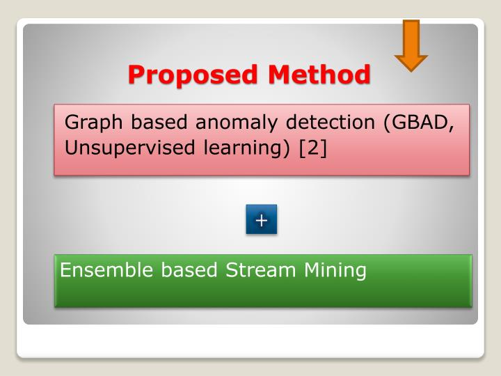 Graph based anomaly detection (GBAD,