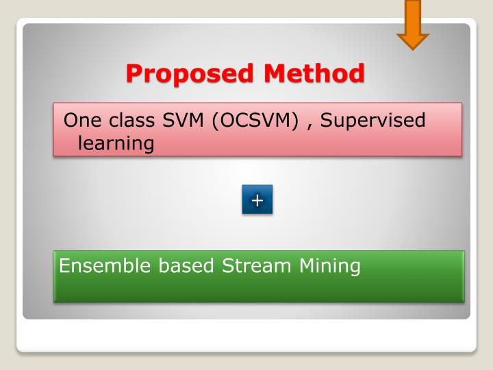 One class SVM (OCSVM) , Supervised learning