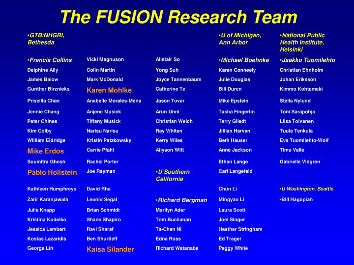The FUSION Research Team