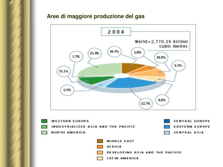 Aree di maggiore produzione del gas