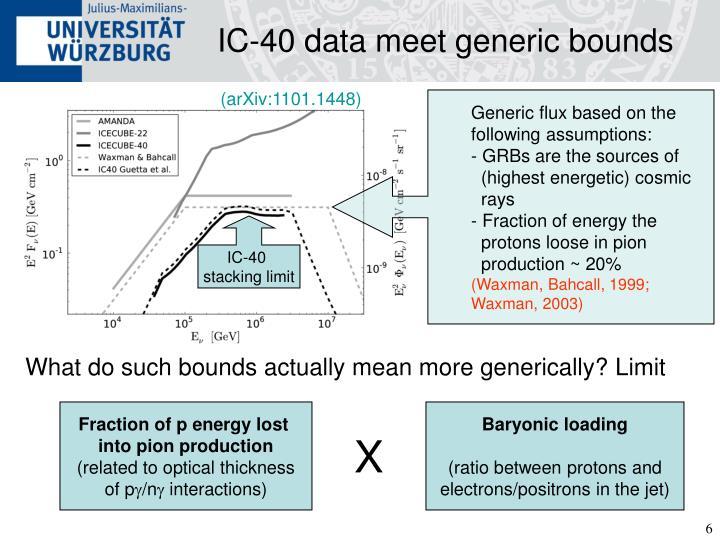 IC-40 data meet generic bounds