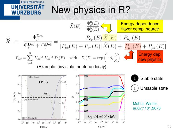 New physics in R?