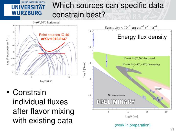 Which sources can specific data constrain best?