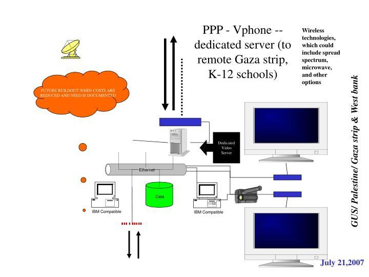 PPP - Vphone -- dedicated server (to remote Gaza strip, K-12 schools)