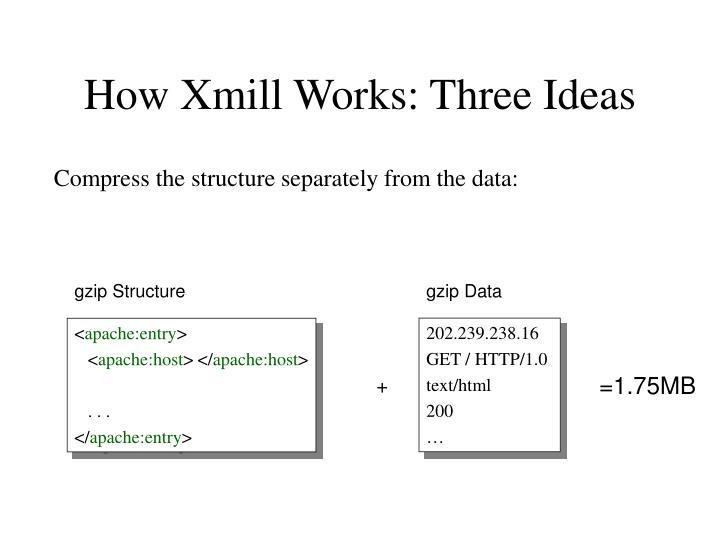 How Xmill Works: Three Ideas