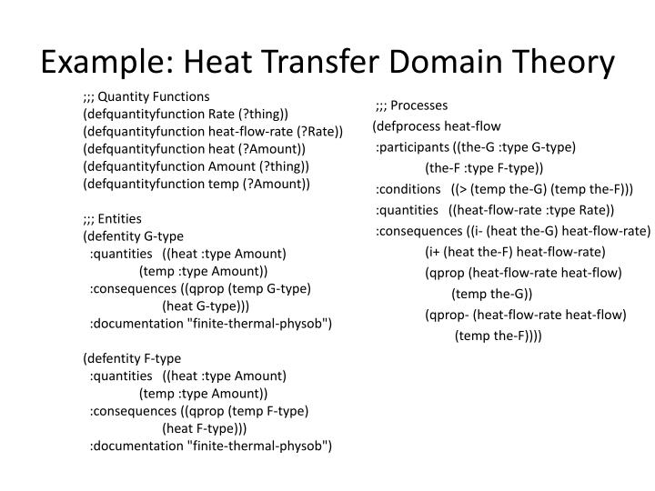 Example: Heat Transfer Domain Theory