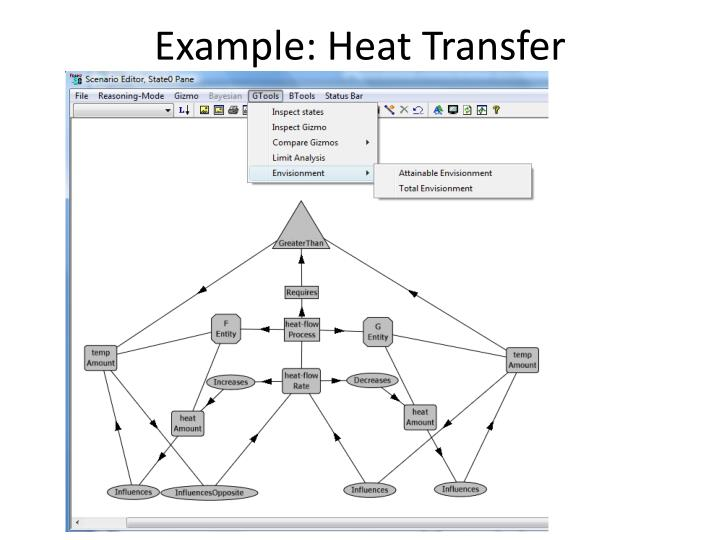Example: Heat Transfer