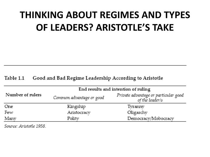 THINKING ABOUT REGIMES AND TYPES OF LEADERS? ARISTOTLE'S TAKE