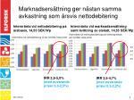 marknadsers ttning ger n stan samma avkastning som rsvis nettodebitering