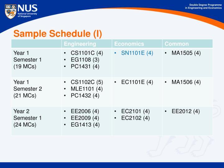 Sample Schedule (I)