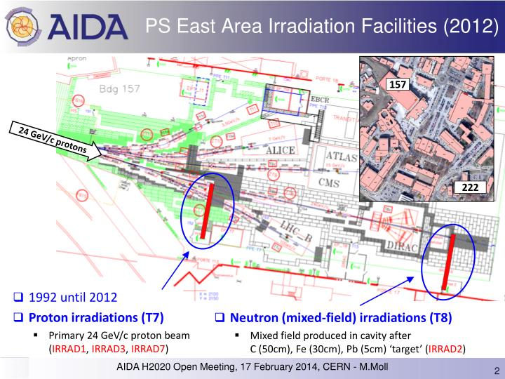 Ps east area irradiation facilities 2012