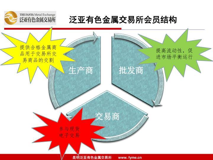 泛亚有色金属交易所会员结构