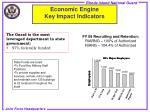 economic engine key impact indicators