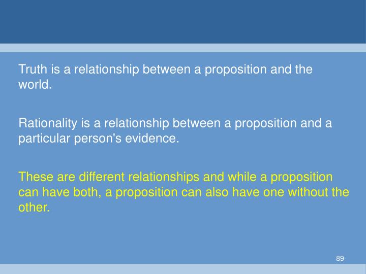 Truth is a relationship between a proposition and the world.