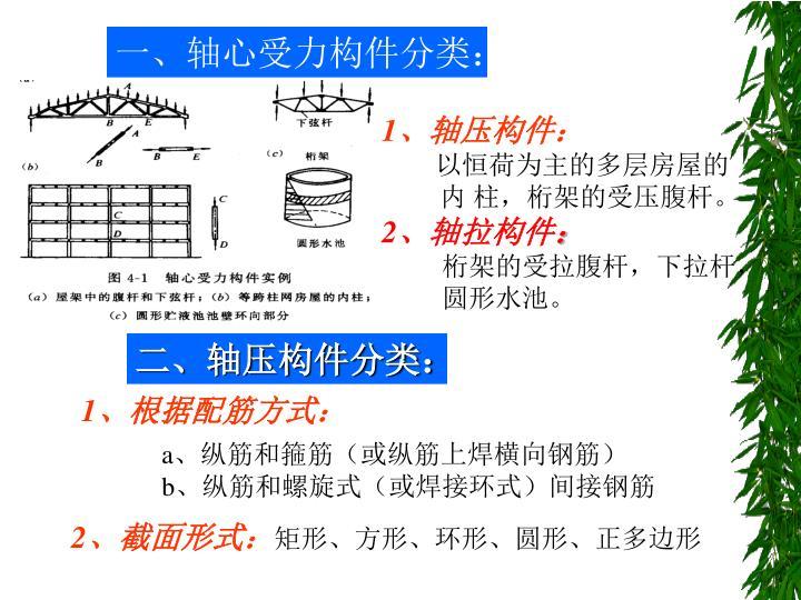 一、轴心受力构件分类: