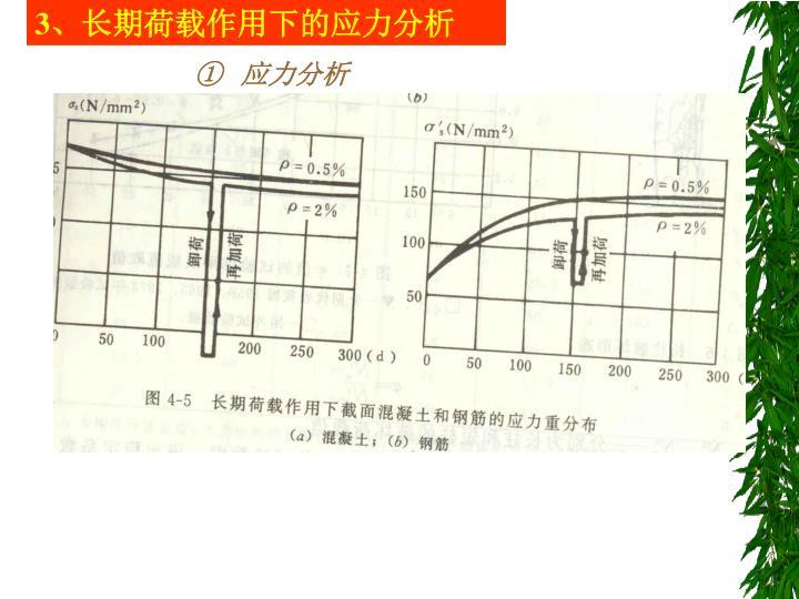 3、长期荷载作用下的应力分析