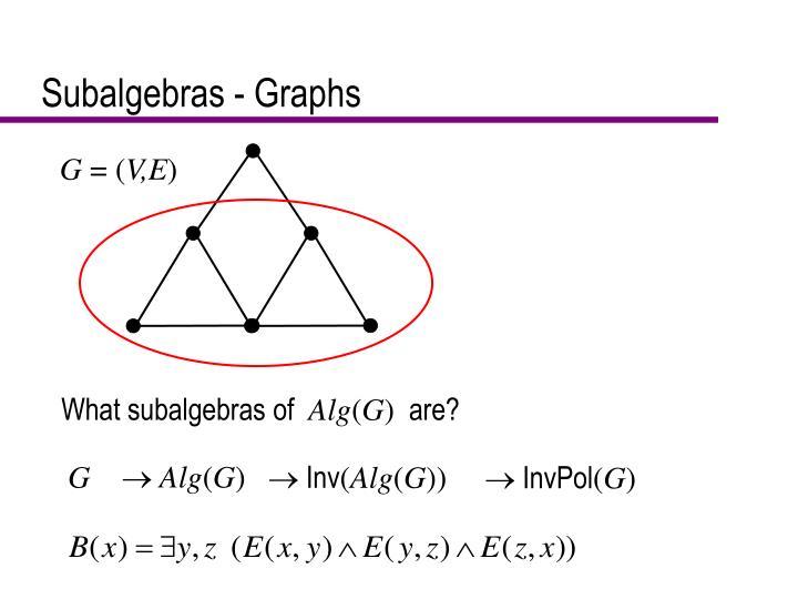 Subalgebras - Graphs