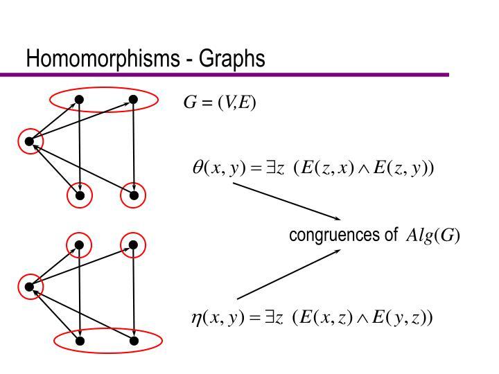 Homomorphisms - Graphs