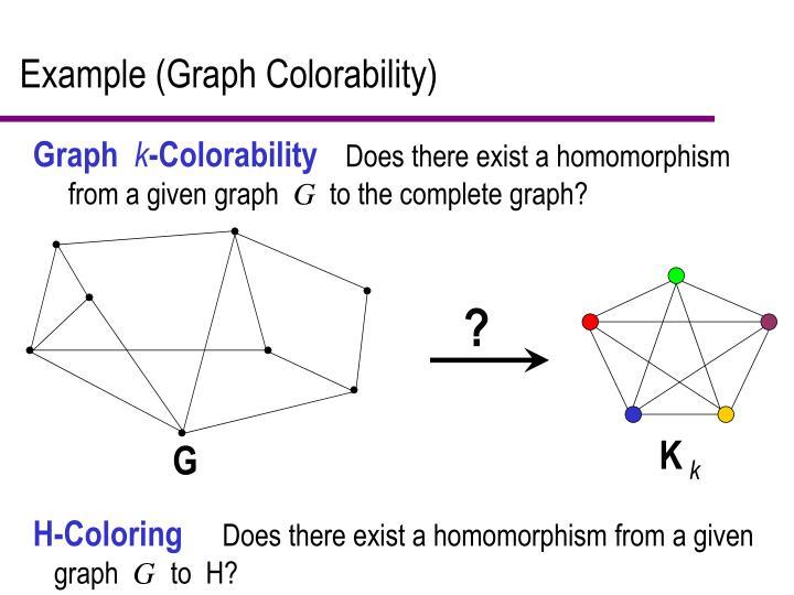 Csp algebras varieties