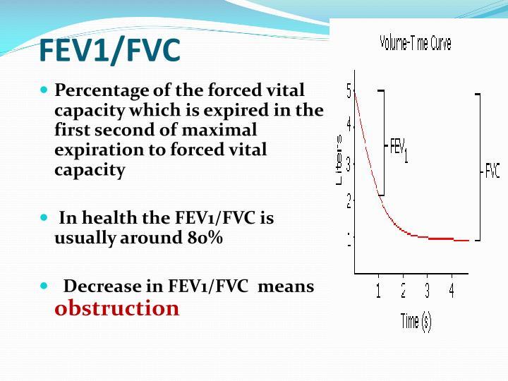 FEV1/FVC