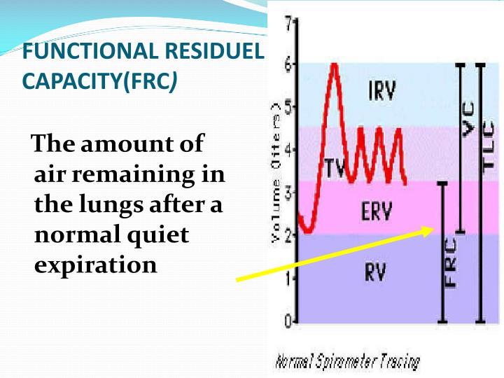 FUNCTIONAL RESIDUEL CAPACITY(FRC