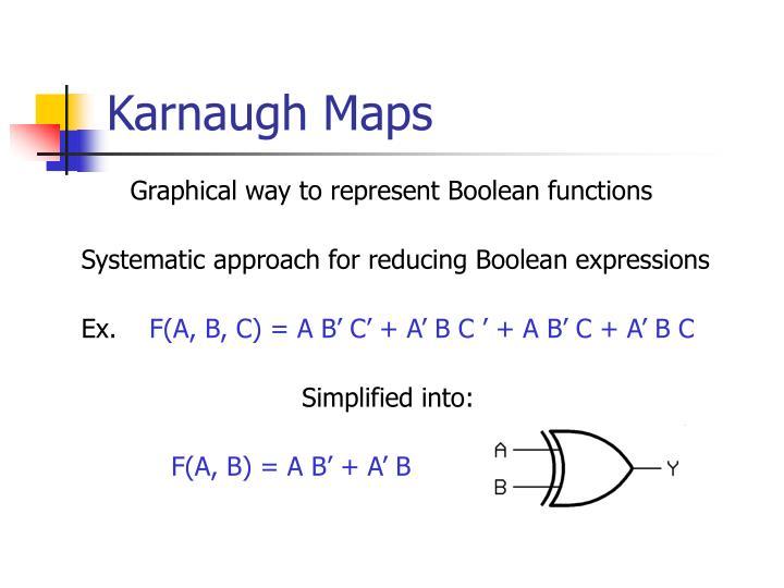 karnaugh maps n.
