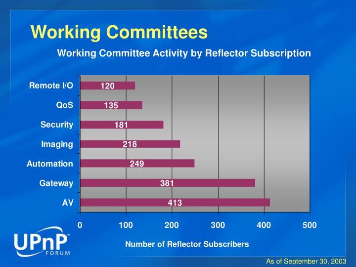 Working Committees