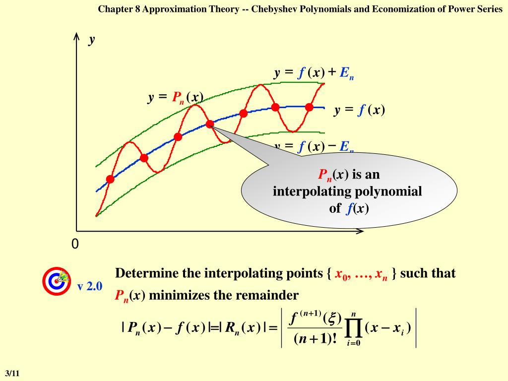 PPT - 8.3 Chebyshev Polynomials and Economization of Power ...