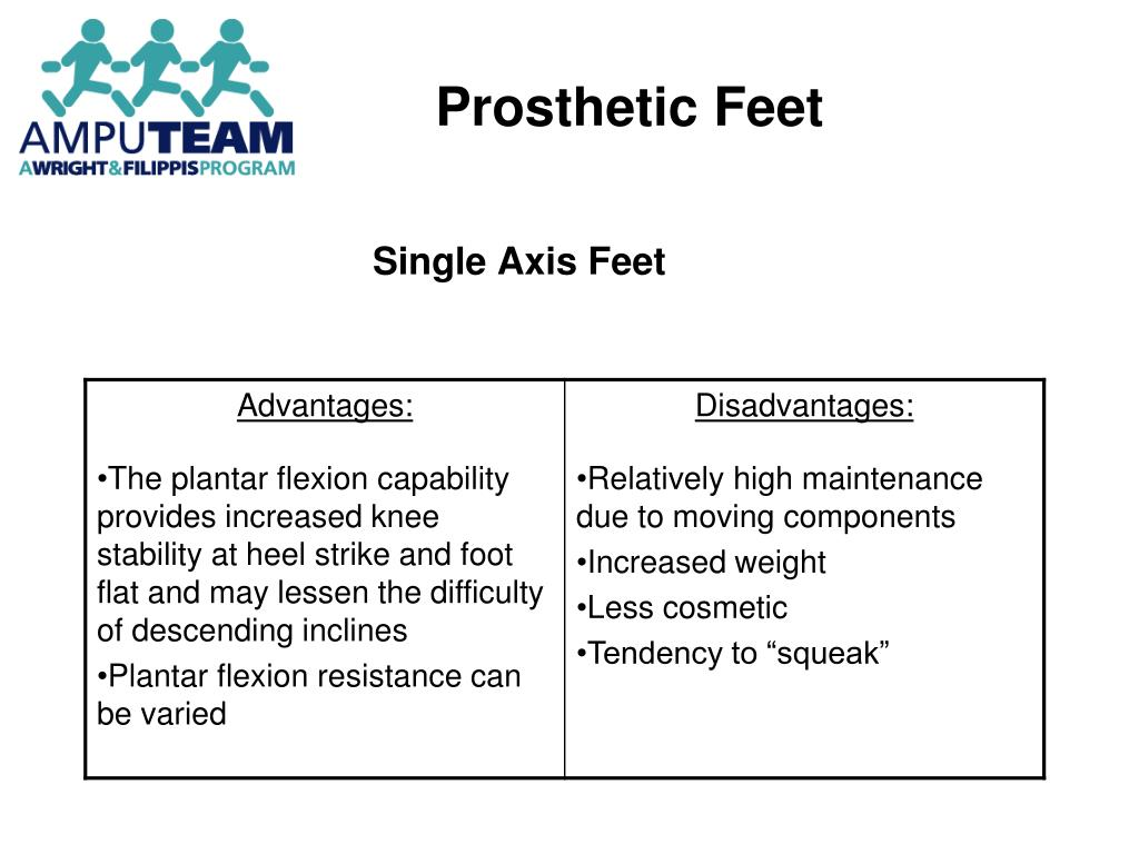 PPT - Gait Deviations and Prosthetic Knee and Feet Systems