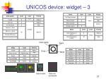 unicos device widget 3