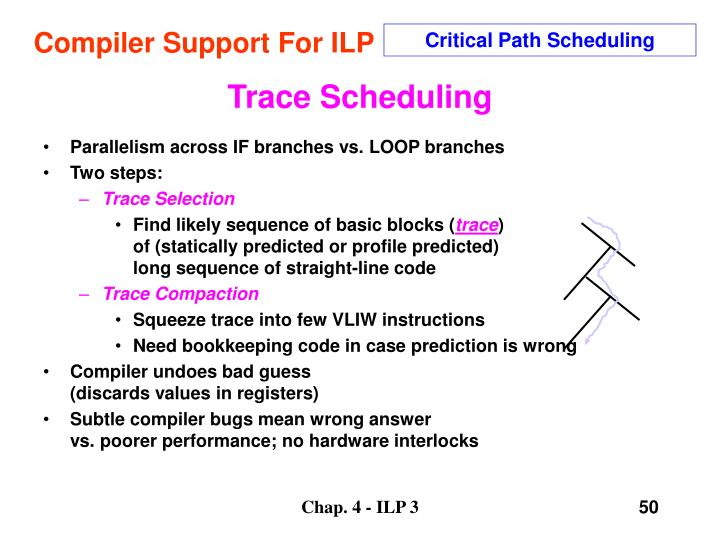 Compiler Support For ILP