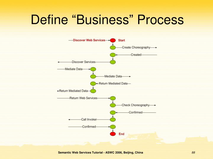 "Define ""Business"" Process"