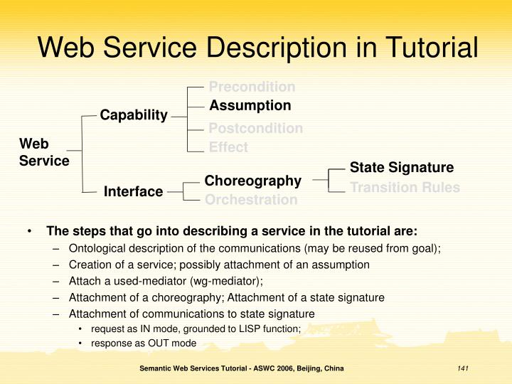 Web Service Description in Tutorial