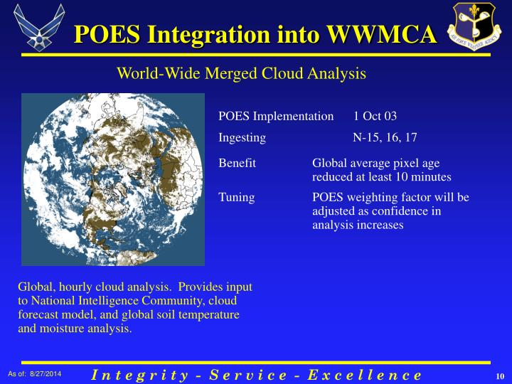 POES Integration into WWMCA