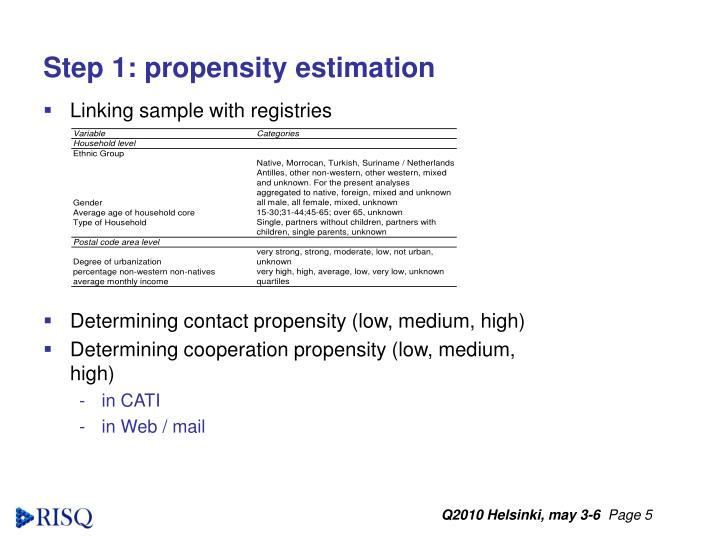 Step 1: propensity estimation
