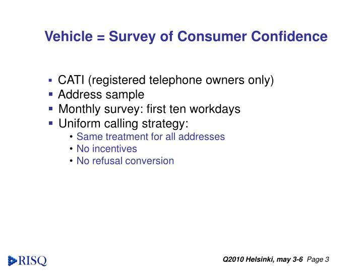 Vehicle survey of consumer confidence