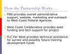 how the partnership works